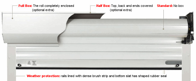 Roller garage doors fitted or diy roller garage doors for Roller shutter motor price